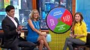 Anna Kendrick Plays Spill It or Spin It on 'GAA'