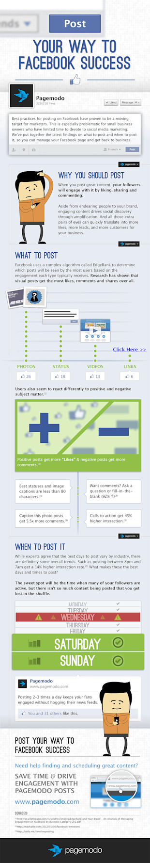 What's the Best Type of Post for Facebook? [Infographic] image postsinfographic