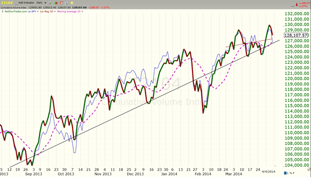 image thumb37 Markets continue to Chop? $ES F 1868 x 1846