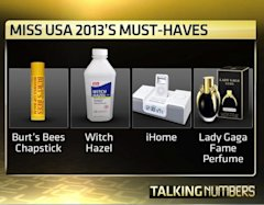 Miss USA's Four Must-Haves: Burt's Bees Chapstick, Witch Hazel, iHome, Lady Gaga Fame Perfume