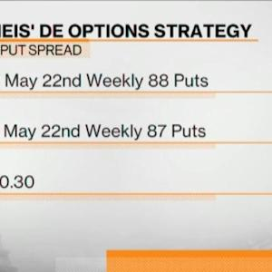Options Update: How to Play Deere