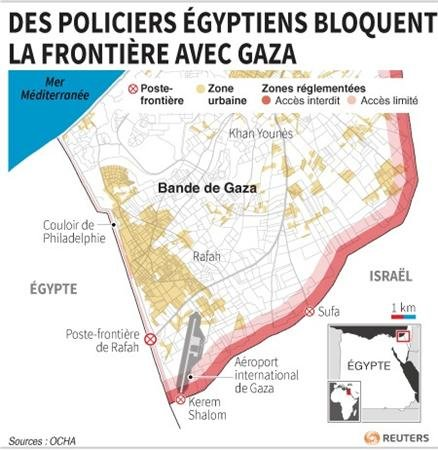 DES POLICIERS GYPTIENS BLOQUENT LA FRONTIRE AVEC GAZA