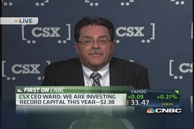 CSX CEO: Our service product is best it's ever been
