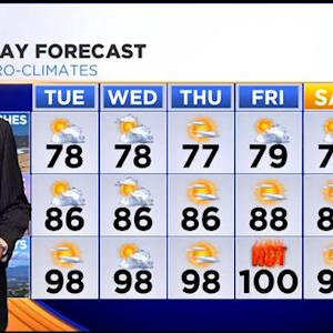 Rich Fields' Weather Forecast (July 28)