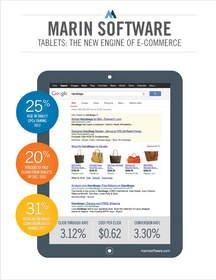 Tablets Poised to Become a Key Driver of e-Commerce