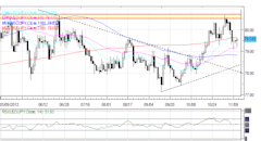Forex_British_Pound_Leads_Majors_After_Inflation_Data_fx_news_technical_analysis_body_Picture_5.png, Forex: British Pound Leads Majors After Inflation...