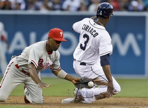 Brown, Kendrick lead Phillies past Padres, 6-2