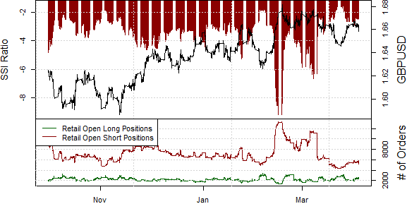 ssi_gbp-usd_body_Picture_10.png, British Pound Looks to Trade to Fresh Lows