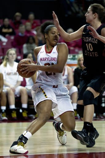 No. 8 Maryland women beat No. 19 Florida St 71-64