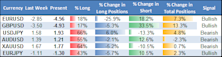 ssi_table_story_body_Picture_12.png, Euro Rallies Post-ECB, but GBP and US Dollar at Risk versus Yen