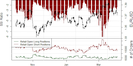 ssi_eur-usd_body_Picture_8.png, Euro Chops us Up - Watch the Forest from the Trees