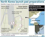 Graphic showing details from a rocket site in North Korea, ahead of a launch planned April 12-16. Satellite photos posted on a website show a mobile launch pad on tracks, and cranes loading equipment at the Tongchang-ri site