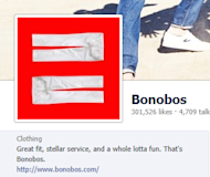 Tongue Twister: Same Sex Support on Social Sites Says Sales image CEM Bonobos Pitch picture 2