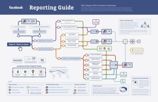 FB_Reporting_Guide_1.6-1.jpg