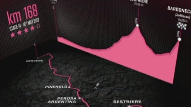 Giro d&#39;Italia - Stage 14 Preview