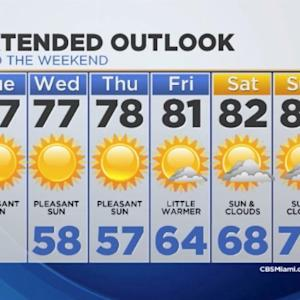 CBSMiami Weather @ Your Desk - 12/17/13 12:40 p.m.