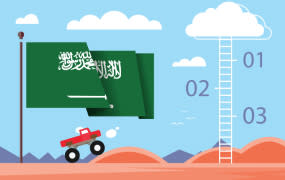 Publishing your game in Saudi Arabia is not as hard as you'd think