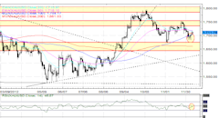 Forex_Euro_Boosted_by_Greek_Debt_Buyback_Strong_German_ZEW_Survey_fx_news_technical_analysis_body_Picture_8.png, Forex: Euro Boosted by Greek Debt Buy...