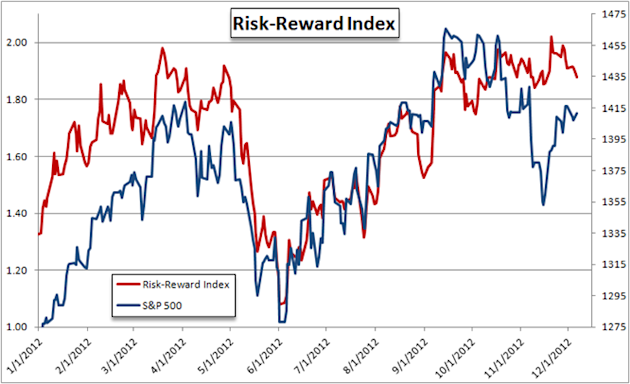 FOREX: Risk-Appetite Firm as Pound Surges on GDP, Kiwi on RBNZ ...