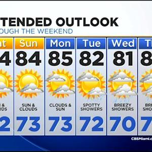 CBSMiami.com Weather @ Your Desk 12/6/13 7:00 p.m.