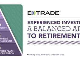 Study Outlines the Income Sources Experienced Investors Plan to Use in Retirement