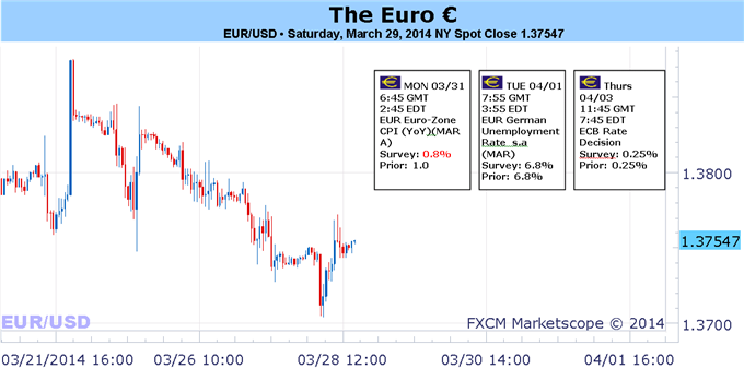 Big-Move-Ahead-as-Euros-Fate-Depends-on-Outcome-of-ECB-Meeting_body_Picture_1.png, Big Move Ahead as Euro's Fate Depends on Outcome of ECB Meeting
