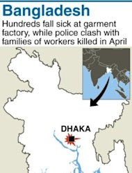 Map of Bangladesh locating a new garment factory disaster in Dhaka. Hundreds of employees of a Bangladesh garment factory near the capital fell sick on Wednesday after drinking suspected contaminated water in their workplace, police and factory officials said.