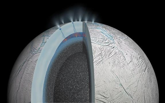 Icy-Moon Discoveries: What They Mean for Alien Life Search