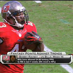 'NFL Fantasy Live' : Fantasy points against Week 14