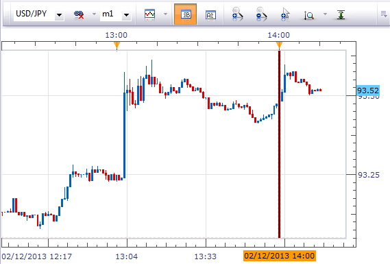 USD_Monthly_Budget_body_Picture_1.png, USD/JPY Rises at U.S. Government Budget Improvement