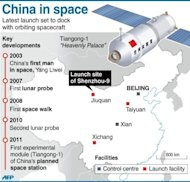 <p>Graphic on key developments in China's space program. China launched its most ambitious space mission to date, sending its first female astronaut to the final frontier and bidding to achieve the country's first manual space docking.</p>