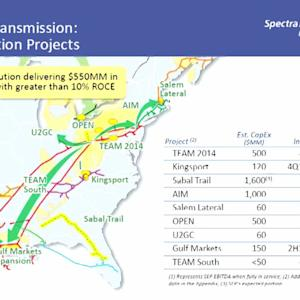 Can Spectra Energy Afford This Massive Expansion Plan? | 7/9/14