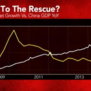 How the PBOC Plans to Stimulate China's Economic Growth