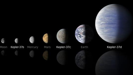 Found! Tiny Moon-Size Alien World Is the Smallest Exoplanet