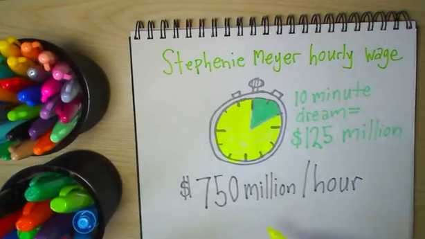 Stephenie Meyer's Dreams Are Worth $750 Million Per Hour