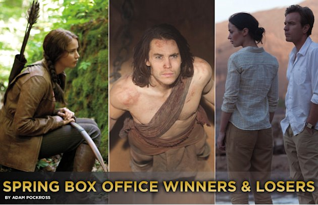 Spring Box Office Winners and Losers, Title Card
