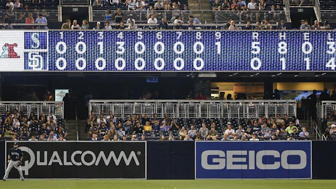 The scoreboard at Petco Park tells the story after the Mariners' 5-0 victory over the San Diego Padres in a baseball game in which the Padres managed only one hit, Tuesday, June 30, 2015, in San Diego.  (AP Photo/Lenny Ignelzi)