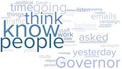 christie wordcloud hero v16x9 16x9 608 Chris Christies Two Hour Press Conference In Just Two Words