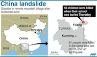 Graphic showing the area in China where 18 children were killed when their primary school was buried in a landslide on October 4
