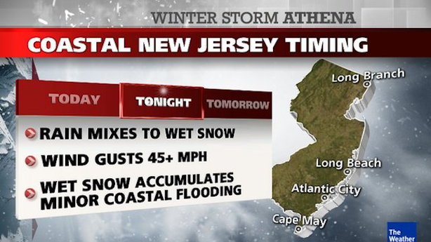 What's in the Name of Nor'easter Athena?