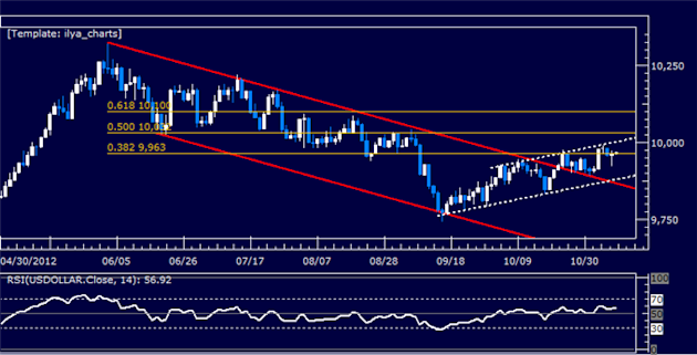 Forex_Analysis_US_Dollar_Classic_Technical_Report_11.08.2012_body_Picture_5.png, Forex Analysis: US Dollar Classic Technical Report 11.08.2012