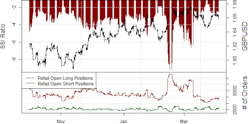 ssi_gbp-usd_body_Picture_10.png, Key Reason British Pound Might Head Higher