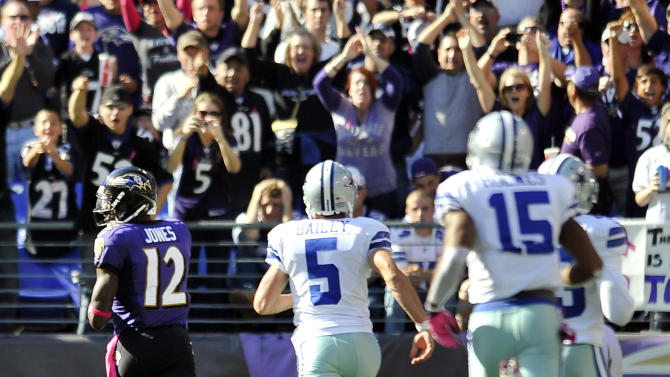 Baltimore Ravens' Jacoby Jones, left, runs an interception back for a touchdown in the second half of an NFL football game against the Dallas Cowboys in Baltimore, Sunday, Oct. 14, 2012. Pursuing Jones are Cowboys kicker Dan Bailey (5) and wide receiver Andre Holmes. (AP Photo/Gail Burton)