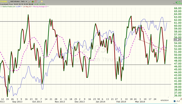 image thumb4 thumb1 Ride the MiM today.. $ES F 1871 x 1853