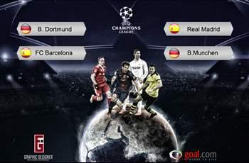 Bayern Munich to face Barcelona, Real Madrid draws Dortmund in Champions League semifinals