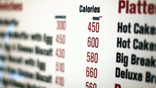 Calorie Counts: How Accurate Are They? (ABC News)
