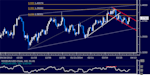 dailyclassics_eur-usd_body_Picture_11.png, Forex: EUR/USD Technical Analysis – Key Channel Top in Focus