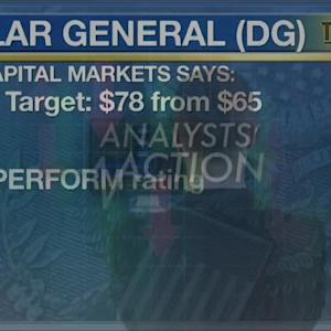 Splunk, Signet, Dollar General Get Upward Estimate Revisions