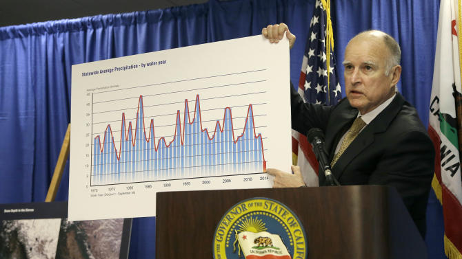 California governor proclaims state in a drought