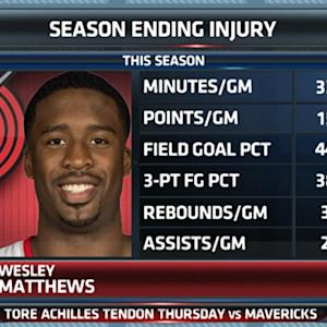 Wesley Matthews out for rest of season